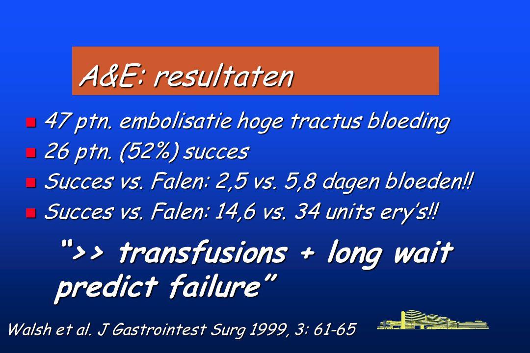 A&E: resultaten n 47 ptn.embolisatie hoge tractus bloeding n 26 ptn.
