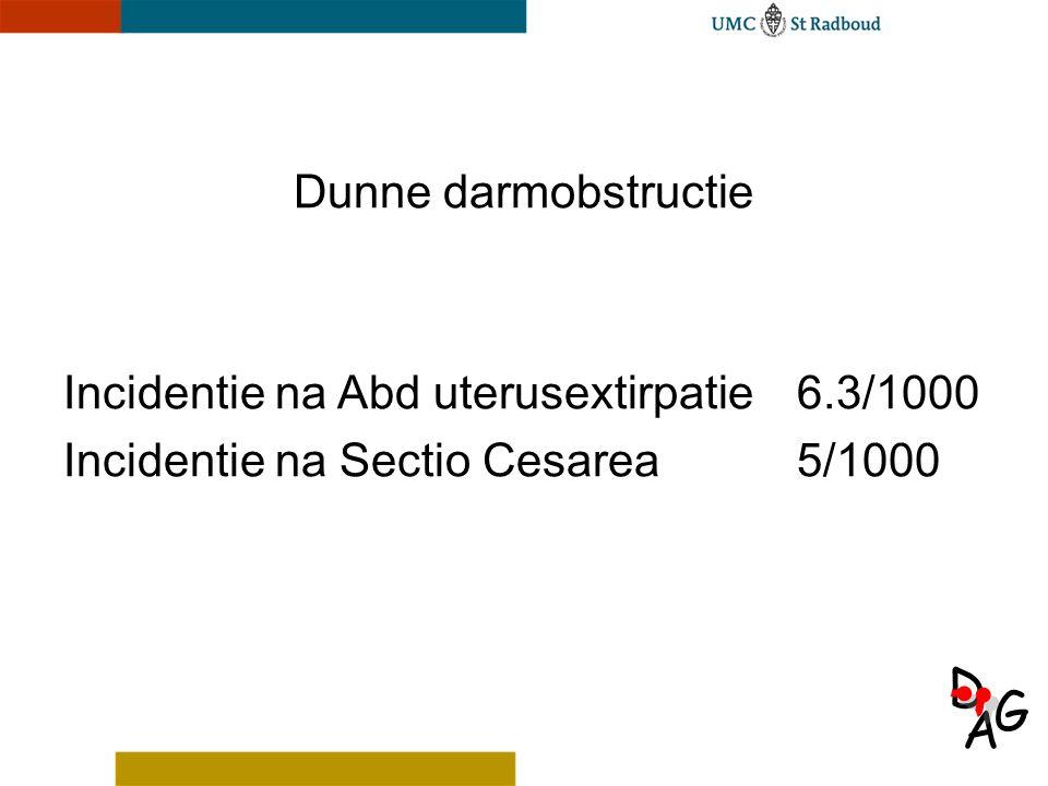 A D G Adhesiolyse groep (n=475) Geen adhesiolyse groep (n=280) Adjusted OR (95% CI) P- waarde Peroperatieve beschadigimg Darmperforatie Totaal  Enterotomie  Laat vastgesteld 50 (10.5%) 43 (9.1%) 10 (2.1%) 0 (0.0%) NA <.001.015 Seromusculair trauma 131 (27.6%)11 (3.9%) 7.90 (4.10- 15.22)<.001 Overige organen 41 (8.6%)8 (2.9%) 4.01 (1.80- 8.96).001