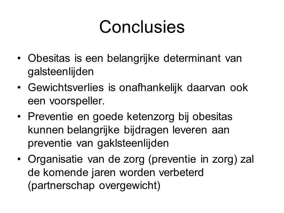 Conclusies Obesitas is een belangrijke determinant van galsteenlijden Gewichtsverlies is onafhankelijk daarvan ook een voorspeller.
