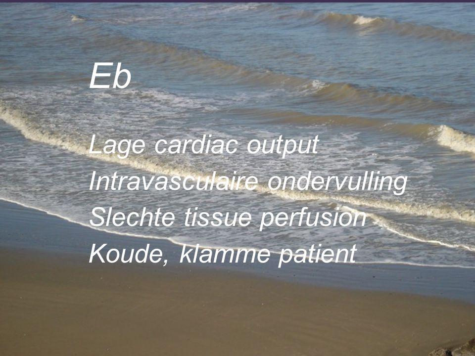 De Eb en Vloed van Shock Cuthbertson DP. Lancet 1942