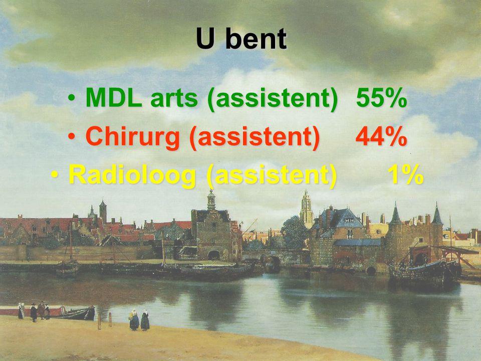 U bent MDL arts (assistent) 55%MDL arts (assistent) 55% Chirurg (assistent) 44%Chirurg (assistent) 44% Radioloog (assistent) 1%Radioloog (assistent) 1%