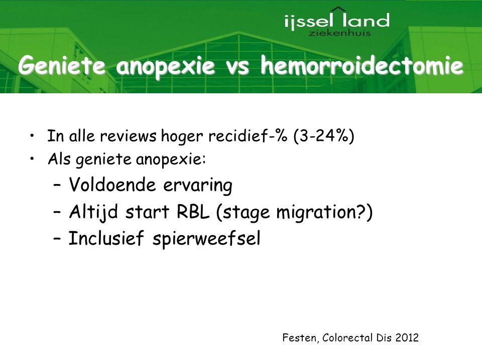 Geniete anopexie vs hemorroidectomie In alle reviews hoger recidief-% (3-24%) Als geniete anopexie: –Voldoende ervaring –Altijd start RBL (stage migra