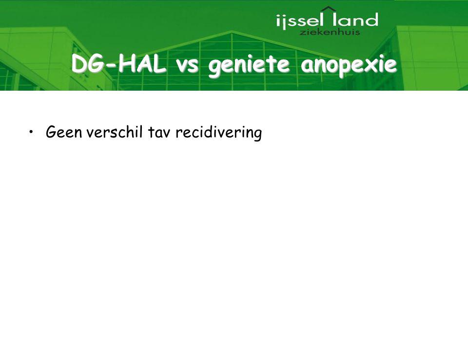 28 DG-HAL vs geniete anopexie Geen verschil tav recidivering