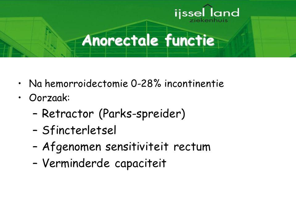 36 Anorectale functie Na hemorroidectomie 0-28% incontinentie Oorzaak: –Retractor (Parks-spreider) –Sfincterletsel –Afgenomen sensitiviteit rectum –Ve