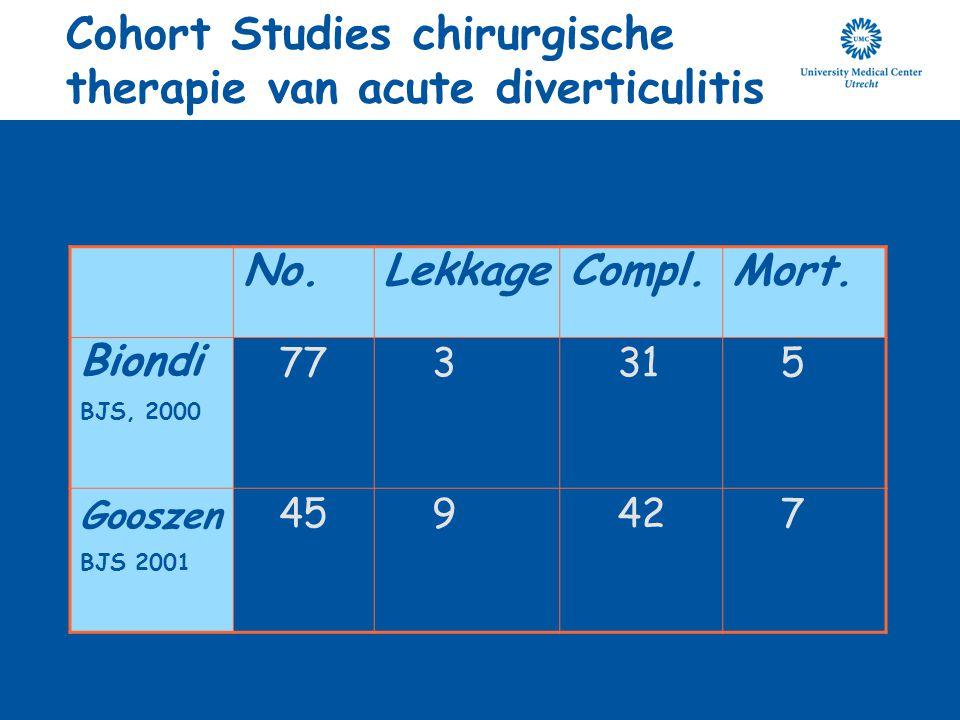 Cohort Studies chirurgische therapie van acute diverticulitis No.LekkageCompl.Mort. Biondi BJS, 2000 77 3 31 5 Gooszen BJS 2001 45 9 42 7