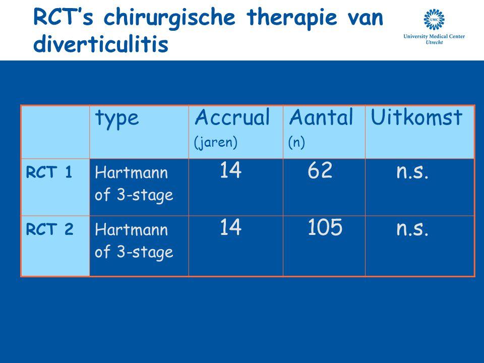 RCT's chirurgische therapie van diverticulitis typeAccrual (jaren) Aantal (n) Uitkomst RCT 1 Hartmann of 3-stage 14 62 n.s. RCT 2Hartmann of 3-stage 1