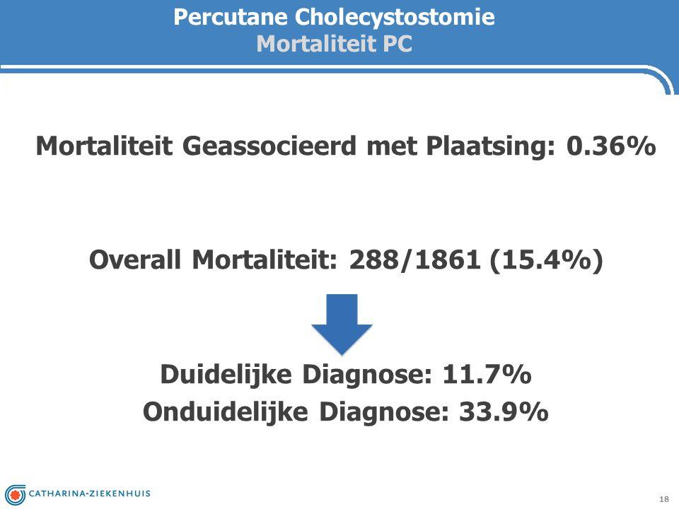 Percutane Cholecystostomie Mortaliteit PC 18 Mortaliteit Geassocieerd met Plaatsing: 0.36% Overall Mortaliteit: 288/1861 (15.4%) Duidelijke Diagnose: