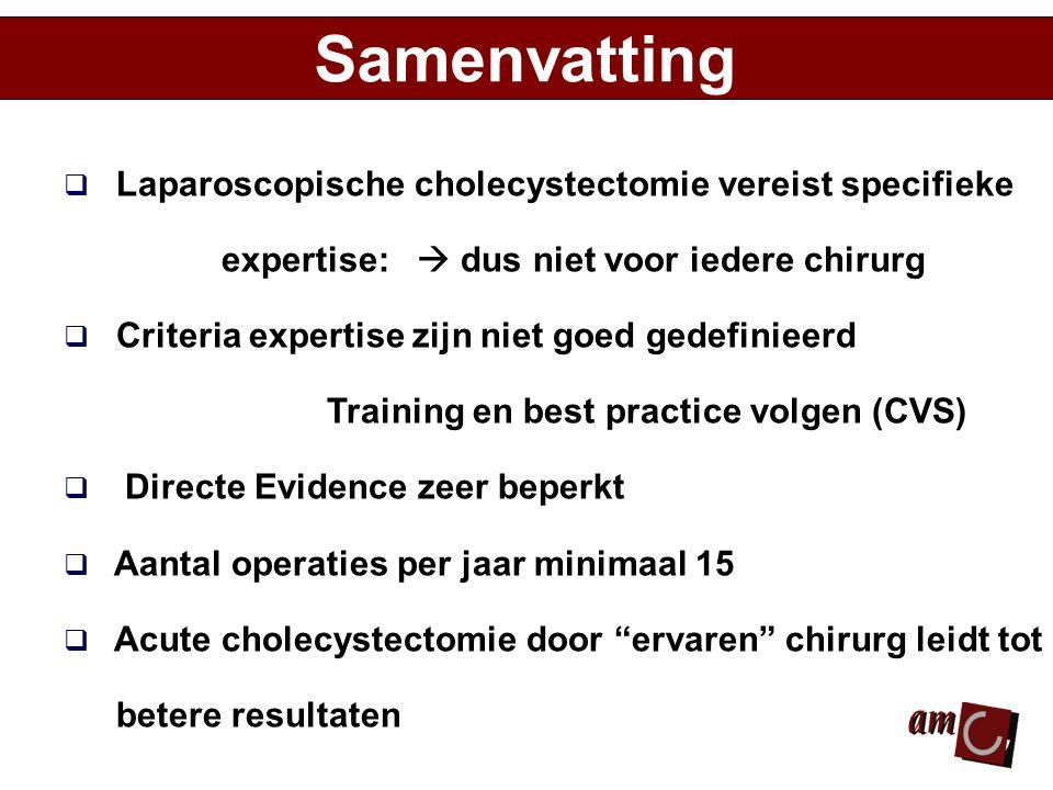  Laparoscopische cholecystectomie vereist specifieke expertise:  dus niet voor iedere chirurg  Criteria expertise zijn niet goed gedefinieerd Train