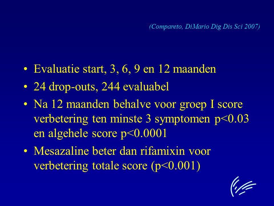 Evaluatie start, 3, 6, 9 en 12 maanden 24 drop-outs, 244 evaluabel Na 12 maanden behalve voor groep I score verbetering ten minste 3 symptomen p<0.03