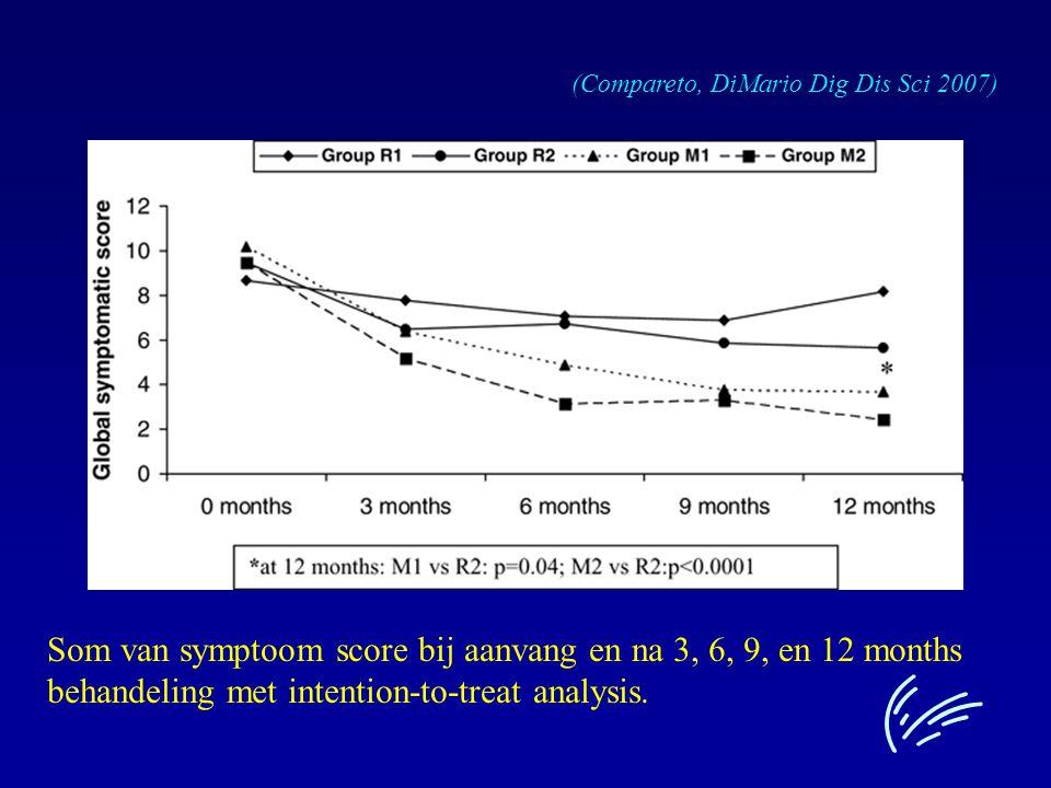 Som van symptoom score bij aanvang en na 3, 6, 9, en 12 months behandeling met intention-to-treat analysis. (Compareto, DiMario Dig Dis Sci 2007)