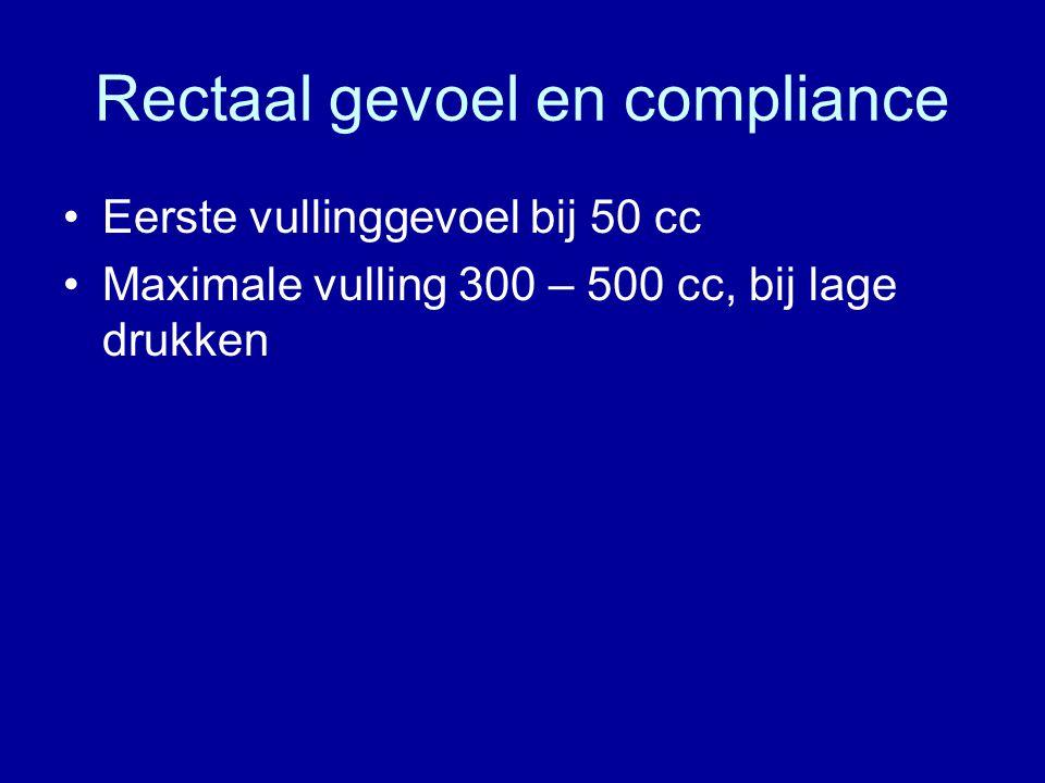 Rectaal gevoel en compliance Eerste vullinggevoel bij 50 cc Maximale vulling 300 – 500 cc, bij lage drukken