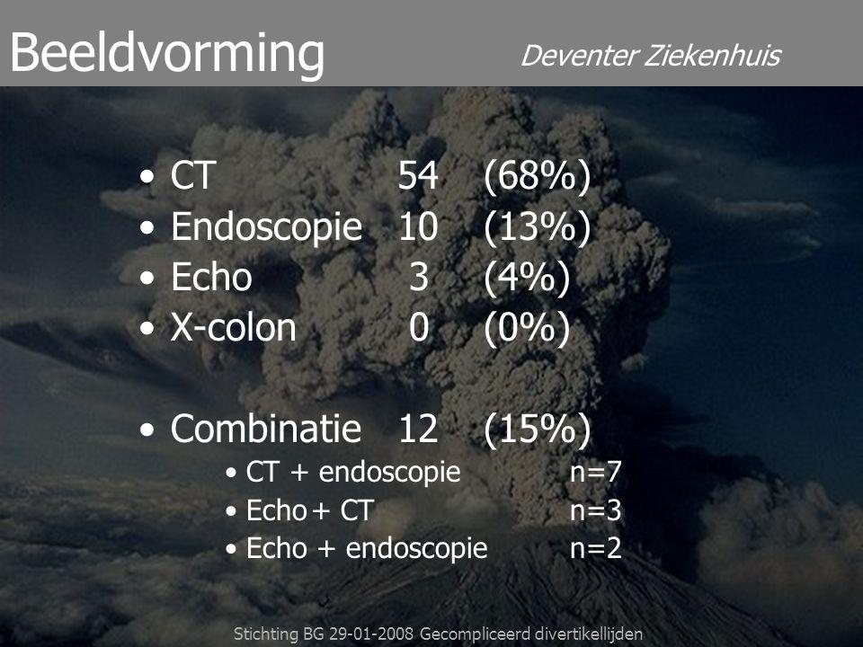 Deventer Ziekenhuis Stichting BG 29-01-2008 Gecompliceerd divertikellijden CT54(68%) Endoscopie10(13%) Echo 3(4%) X-colon 0 (0%) Combinatie 12(15%) CT