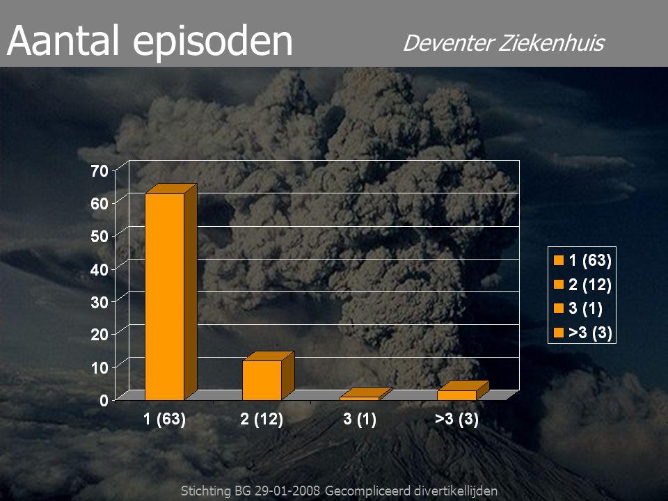 Deventer Ziekenhuis Stichting BG 29-01-2008 Gecompliceerd divertikellijden Endoscopie38(48%) Aantal weken 8.3 (1 - 27) Controle
