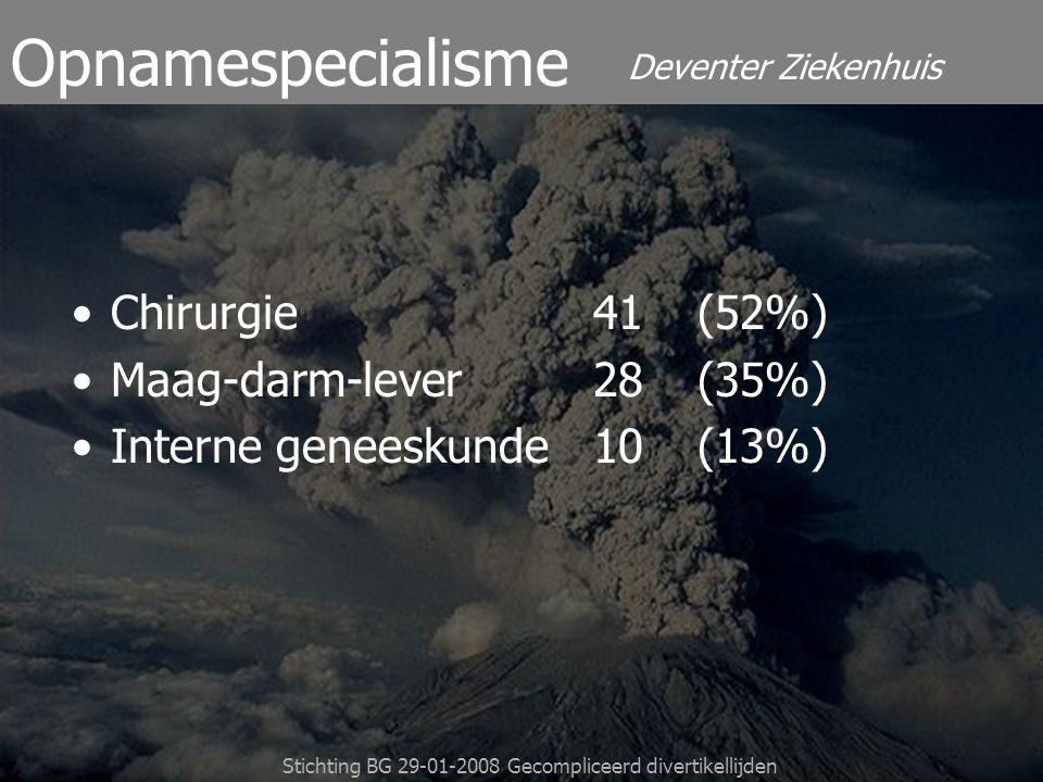 Deventer Ziekenhuis Stichting BG 29-01-2008 Gecompliceerd divertikellijden 1-3 dagen33 (42%) 4-7 dagen19(24%) > 1 week < maand13(16%) > 1 maand2(3%) Onbekend12(15%) Klachtenduur