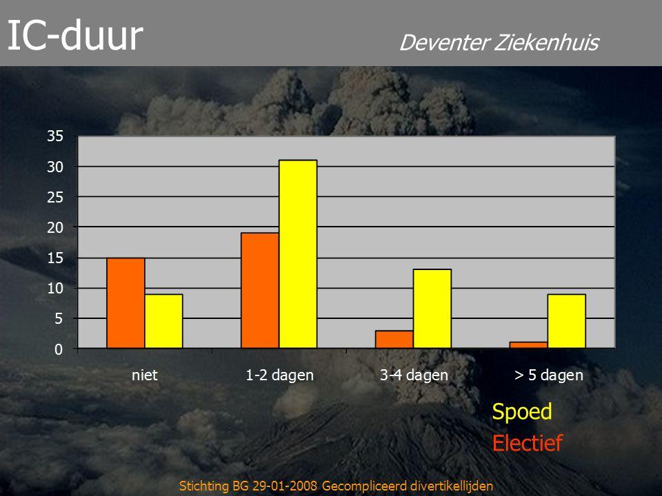 Deventer Ziekenhuis IC-duur Stichting BG 29-01-2008 Gecompliceerd divertikellijden Spoed Electief