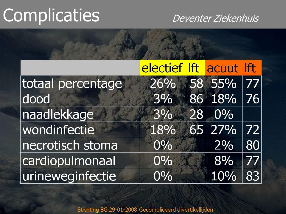 Deventer Ziekenhuis Complicaties Stichting BG 29-01-2008 Gecompliceerd divertikellijden