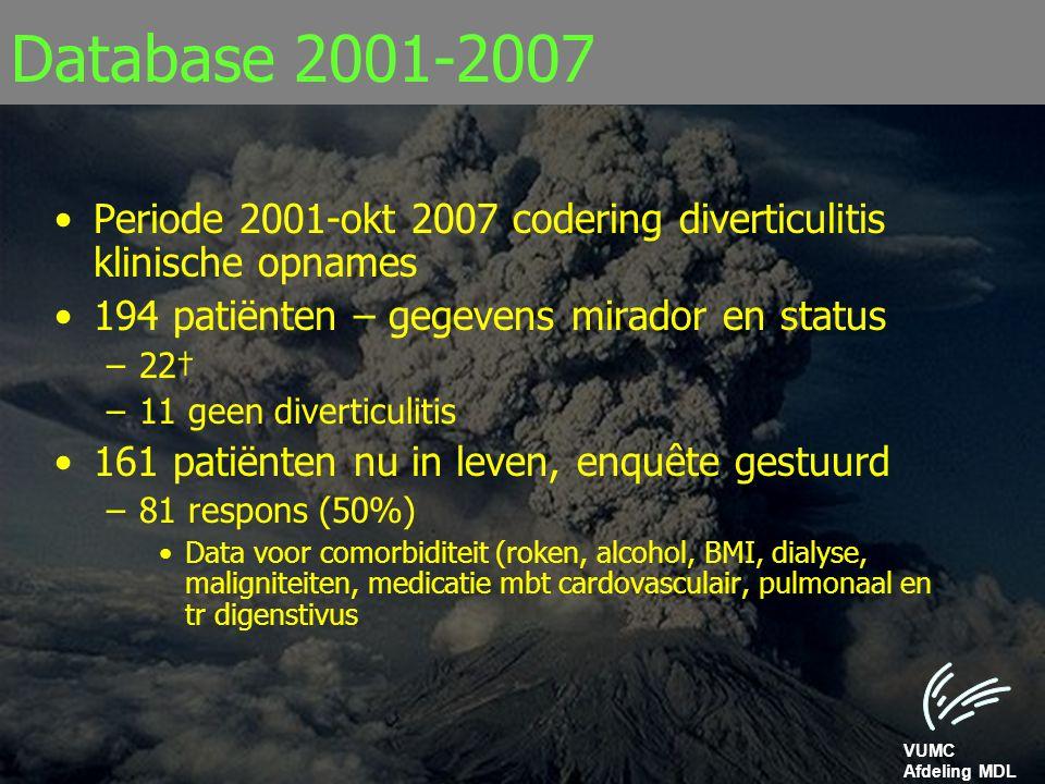 VUMC Afdeling MDL Database 2001-2007 Periode 2001-okt 2007 codering diverticulitis klinische opnames 194 patiënten – gegevens mirador en status –22† –