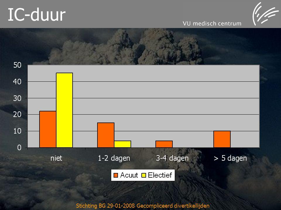 Stichting BG 29-01-2008 Gecompliceerd divertikellijden IC-duur
