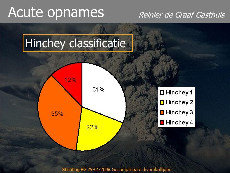 Reinier de Graaf Gasthuis Stichting BG 29-01-2008 Gecompliceerd divertikellijden Acute opnames Hinchey classificatie