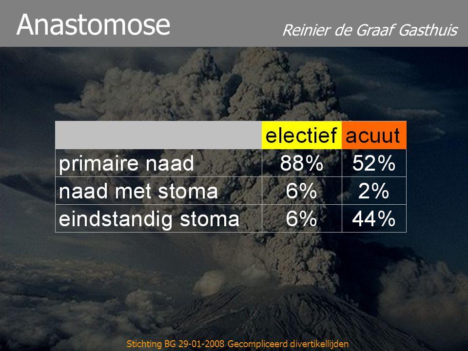 Reinier de Graaf Gasthuis Stichting BG 29-01-2008 Gecompliceerd divertikellijden Anastomose