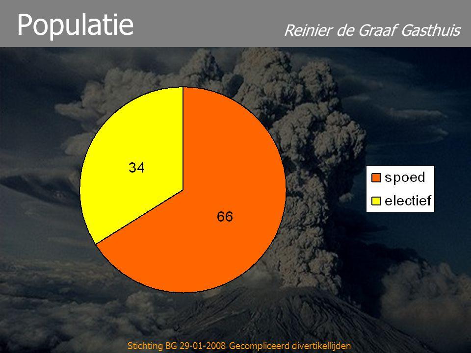 Reinier de Graaf Gasthuis Stichting BG 29-01-2008 Gecompliceerd divertikellijden Populatie