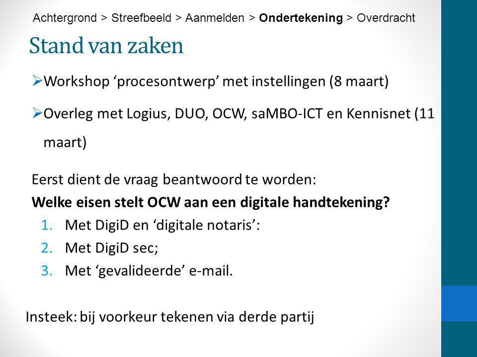 Workshop 'procesontwerp' met instellingen (8 maart)  Overleg met Logius, DUO, OCW, saMBO-ICT en Kennisnet (11 maart) Eerst dient de vraag beantwoor