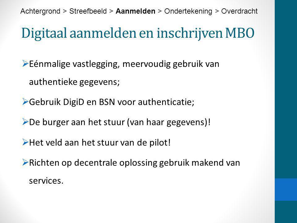  Eénmalige vastlegging, meervoudig gebruik van authentieke gegevens;  Gebruik DigiD en BSN voor authenticatie;  De burger aan het stuur (van haar g