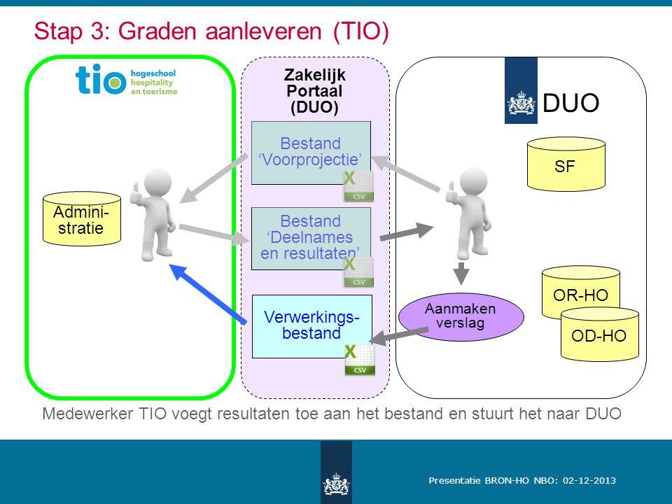 Presentatie BRON-HO NBO: 02-12-2013 Zakelijk Portaal (DUO) DUO Stap 3: Graden aanleveren (TIO) SF Admini- stratie OR-HO OD-HO Aanmaken verslag Bestand 'Voorprojectie' Bestand 'Deelnames en resultaten' Verwerkings- bestand Medewerker TIO voegt resultaten toe aan het bestand en stuurt het naar DUO