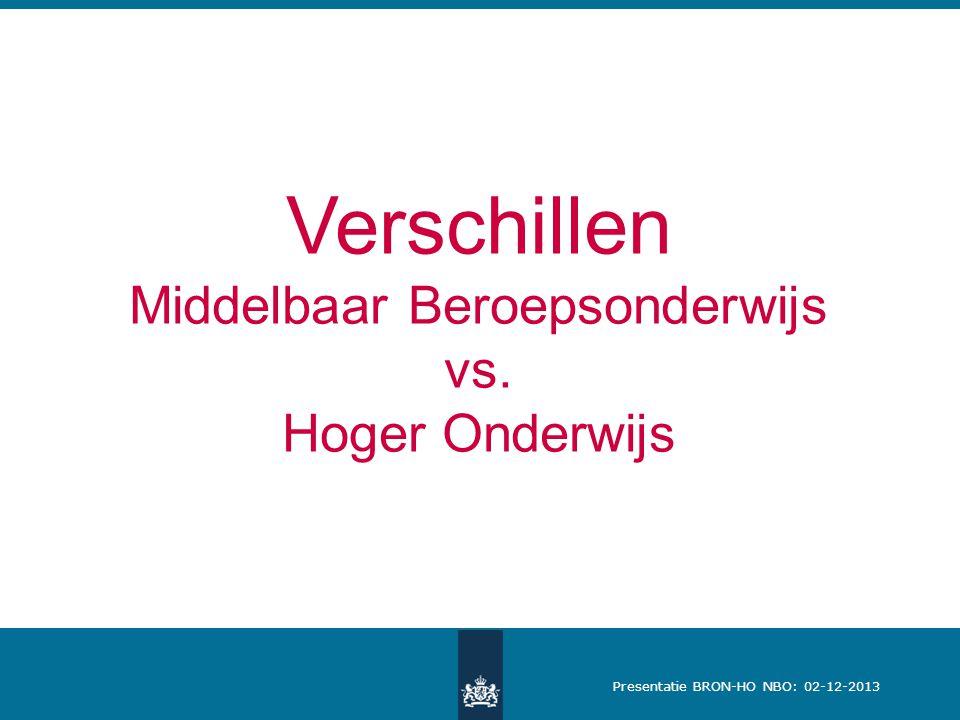 Presentatie BRON-HO NBO: 02-12-2013 Verschillen Middelbaar Beroepsonderwijs vs. Hoger Onderwijs