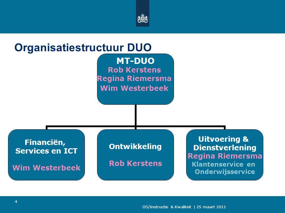 OS/Instructie & Kwaliteit | 25 maart 2011 4 Organisatiestructuur DUO MT-DUO Rob Kerstens Regina Riemersma Wim Westerbeek Financiën, Services en ICT Wi