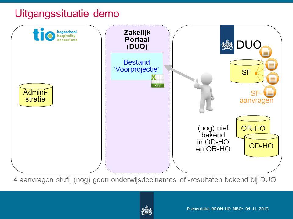 Presentatie BRON-HO NBO: 04-11-2013 Zakelijk Portaal (DUO) DUO Uitgangssituatie demo SF Admini- stratie Bestand 'Voorprojectie' 4 aanvragen stufi, (no