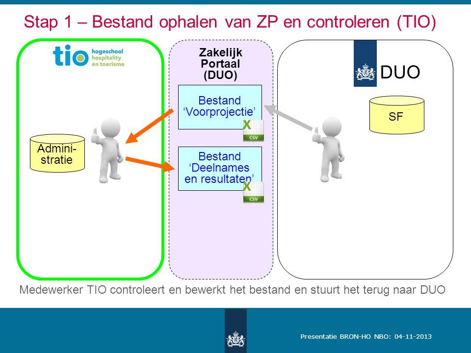 Presentatie BRON-HO NBO: 04-11-2013 Zakelijk Portaal (DUO) DUO Stap 1 – Bestand ophalen van ZP en controleren (TIO) SF Admini- stratie Bestand 'Voorpr