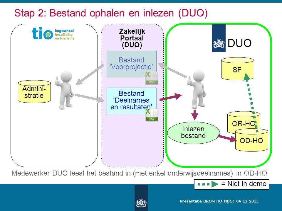 Presentatie BRON-HO NBO: 04-11-2013 Zakelijk Portaal (DUO) DUO Stap 2: Bestand ophalen en inlezen (DUO) SF Admini- stratie Bestand 'Deelnames en resul