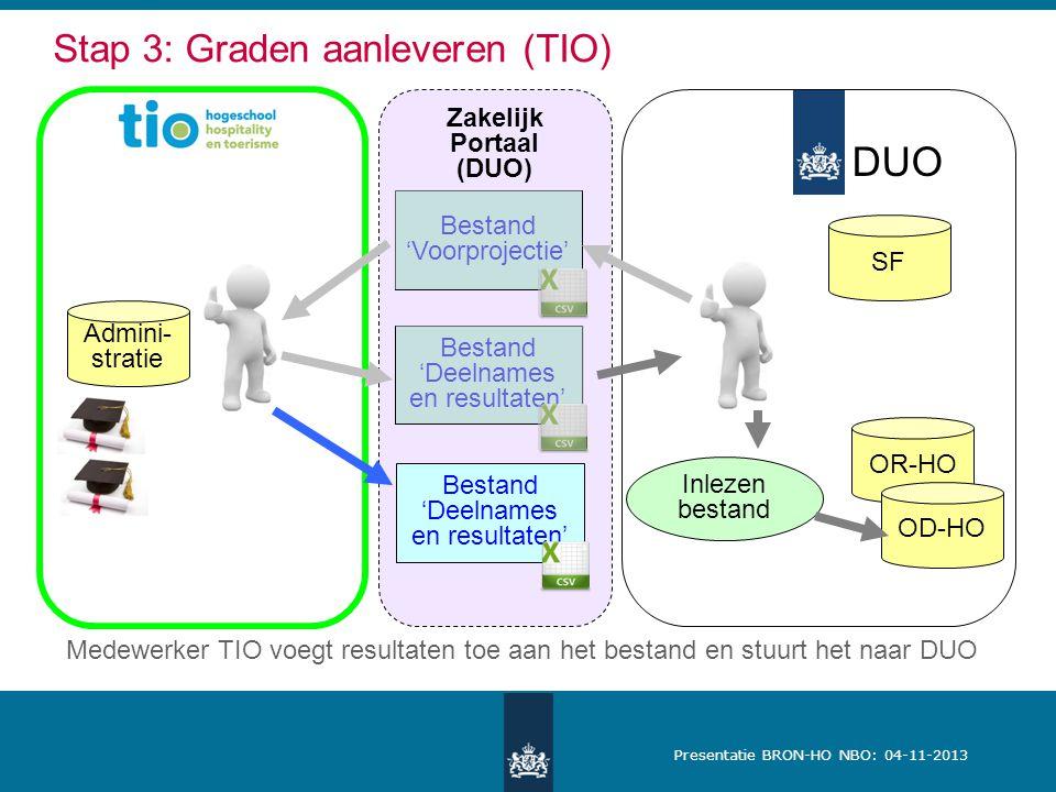 Presentatie BRON-HO NBO: 04-11-2013 Zakelijk Portaal (DUO) DUO Stap 3: Graden aanleveren (TIO) SF Admini- stratie OR-HO OD-HO Inlezen bestand Bestand