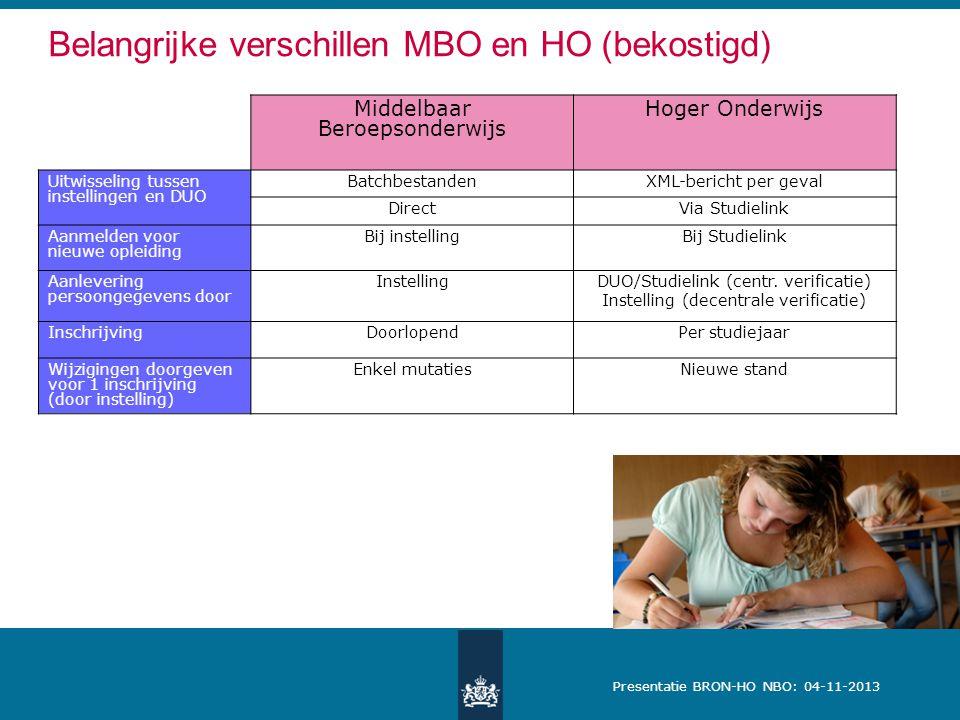 Presentatie BRON-HO NBO: 04-11-2013 Belangrijke verschillen MBO en HO (bekostigd) Middelbaar Beroepsonderwijs Hoger Onderwijs Uitwisseling tussen inst