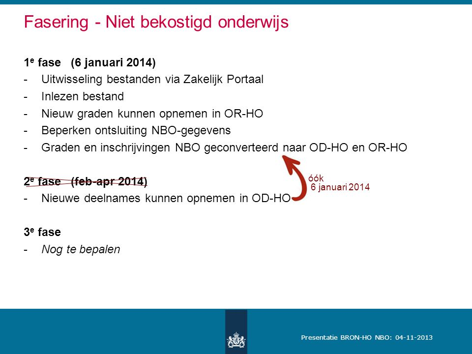 Presentatie BRON-HO NBO: 04-11-2013 Fasering - Niet bekostigd onderwijs 1 e fase (6 januari 2014) -Uitwisseling bestanden via Zakelijk Portaal -Inleze