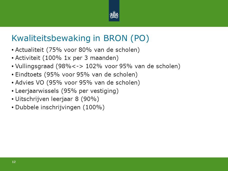 12 Kwaliteitsbewaking in BRON (PO) Actualiteit (75% voor 80% van de scholen) Activiteit (100% 1x per 3 maanden) Vullingsgraad (98% 102% voor 95% van d