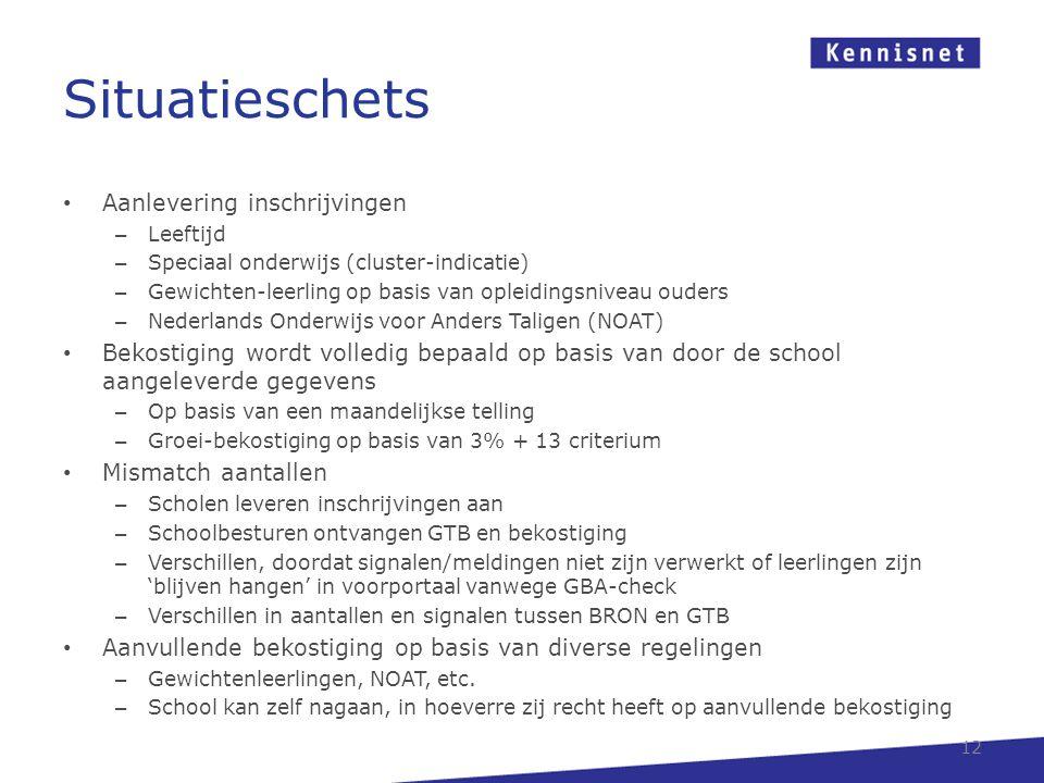 Situatieschets Aanlevering inschrijvingen – Leeftijd – Speciaal onderwijs (cluster-indicatie) – Gewichten-leerling op basis van opleidingsniveau ouder