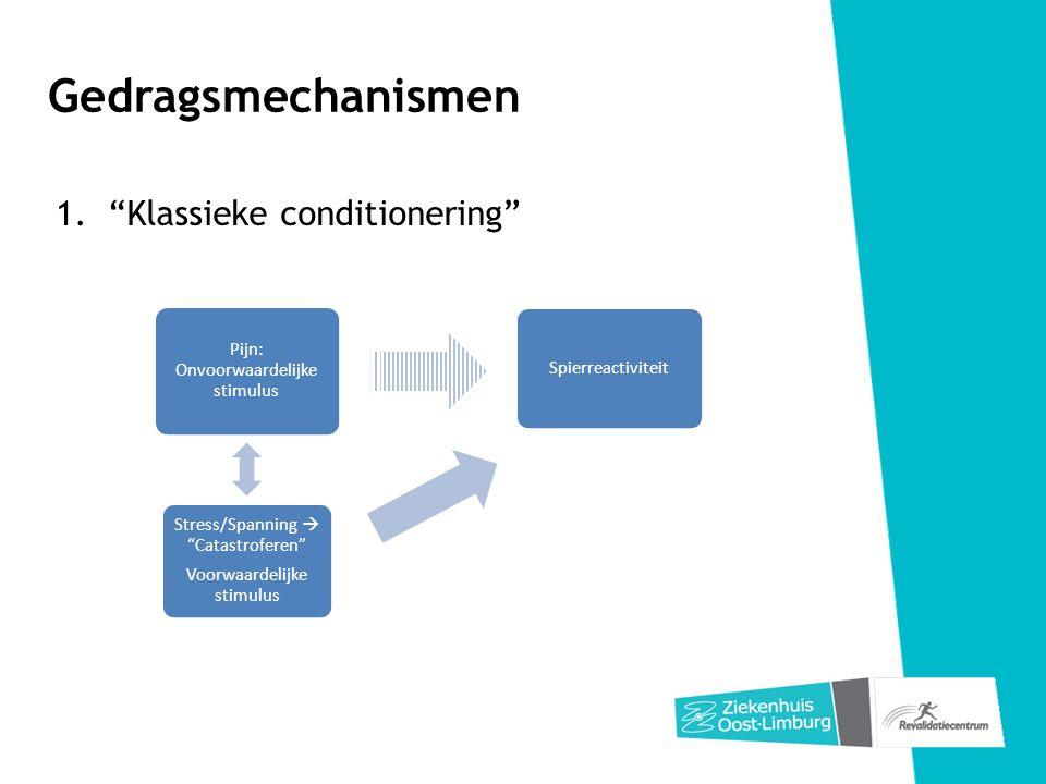 Gedragsmechanismen 2.