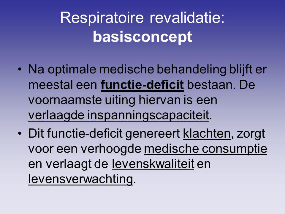 Respiratoire revalidatie: basisconcept Na optimale medische behandeling blijft er meestal een functie-deficit bestaan. De voornaamste uiting hiervan i