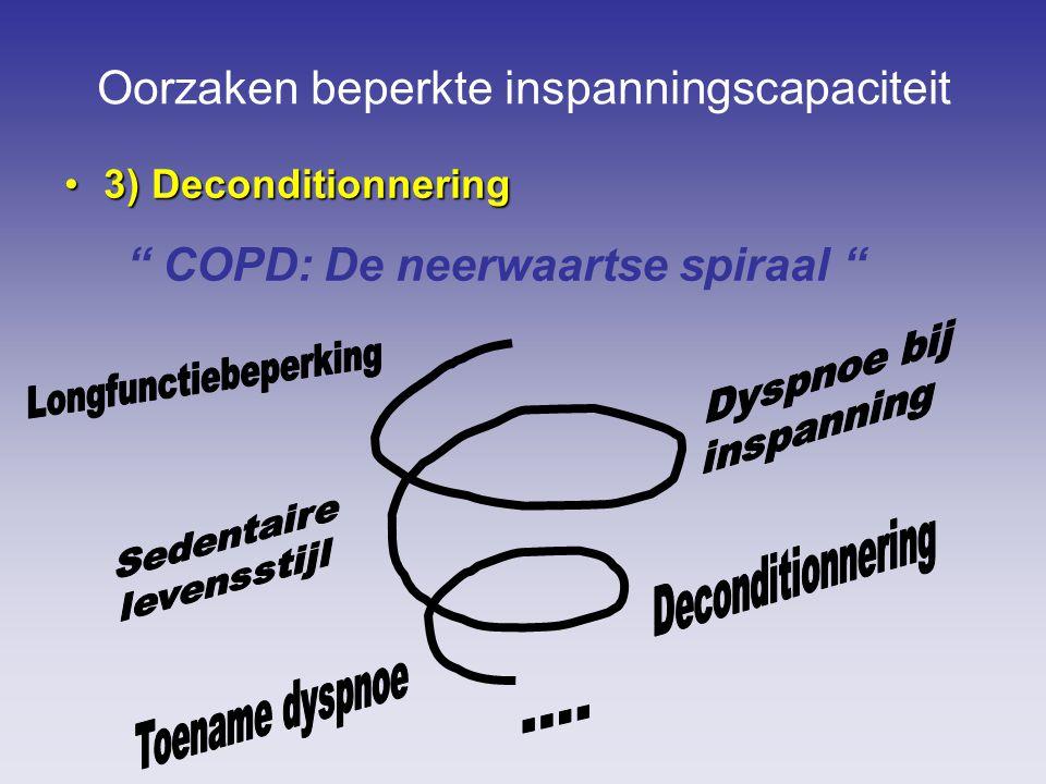 """Oorzaken beperkte inspanningscapaciteit 3) Deconditionnering3) Deconditionnering """" COPD: De neerwaartse spiraal """""""
