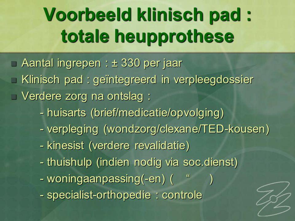 Voorbeeld klinisch pad : totale heupprothese Aantal ingrepen : ± 330 per jaar Aantal ingrepen : ± 330 per jaar Klinisch pad : geïntegreerd in verpleeg