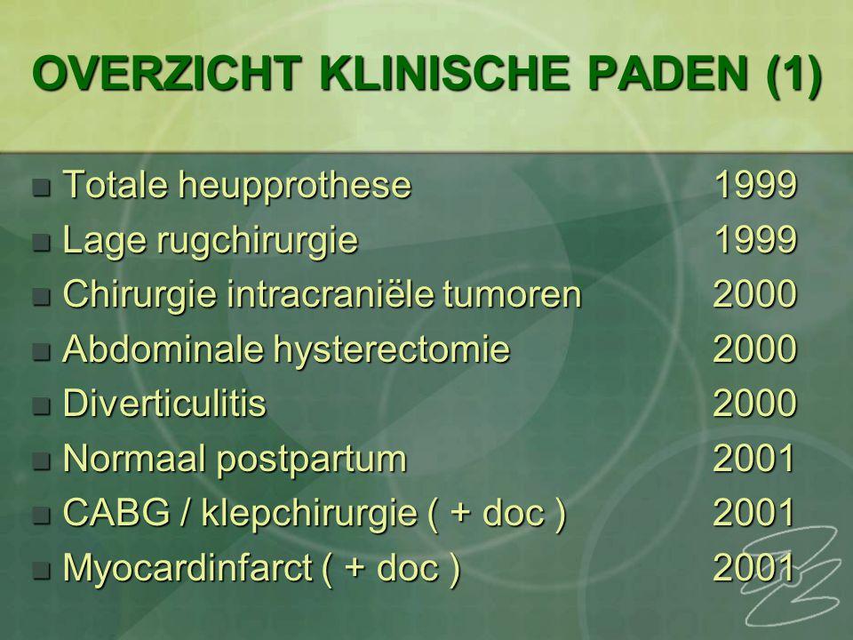 OVERZICHT KLINISCHE PADEN (1) Totale heupprothese1999 Totale heupprothese1999 Lage rugchirurgie1999 Lage rugchirurgie1999 Chirurgie intracraniële tumoren2000 Chirurgie intracraniële tumoren2000 Abdominale hysterectomie2000 Abdominale hysterectomie2000 Diverticulitis2000 Diverticulitis2000 Normaal postpartum2001 Normaal postpartum2001 CABG / klepchirurgie ( + doc )2001 CABG / klepchirurgie ( + doc )2001 Myocardinfarct ( + doc )2001 Myocardinfarct ( + doc )2001