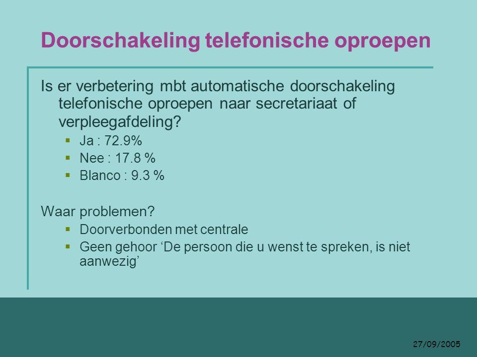 Doorschakeling telefonische oproepen Is er verbetering mbt automatische doorschakeling telefonische oproepen naar secretariaat of verpleegafdeling.