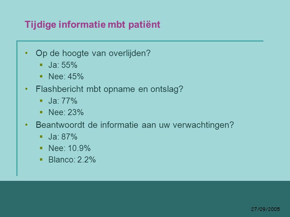 27/09/2005 Tijdige informatie mbt patiënt Op de hoogte van overlijden.
