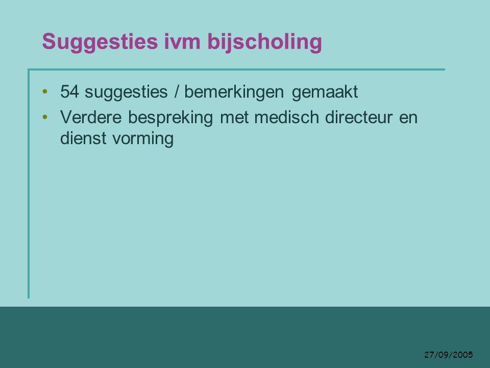 27/09/2005 Suggesties ivm bijscholing 54 suggesties / bemerkingen gemaakt Verdere bespreking met medisch directeur en dienst vorming