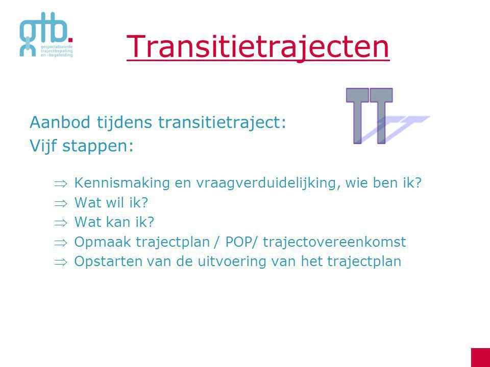 Transitietrajecten Aanbod tijdens transitietraject: Vijf stappen:  Kennismaking en vraagverduidelijking, wie ben ik?  Wat wil ik?  Wat kan ik?  Op