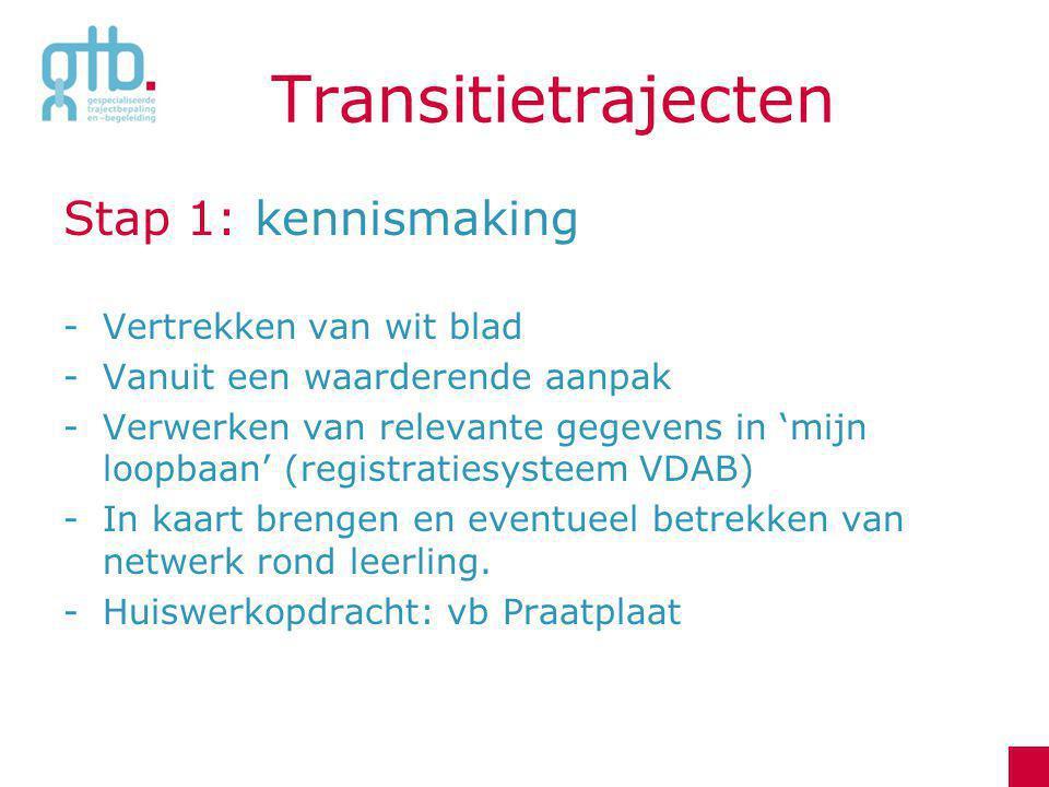 Transitietrajecten Stap 1: kennismaking -Vertrekken van wit blad -Vanuit een waarderende aanpak -Verwerken van relevante gegevens in 'mijn loopbaan' (