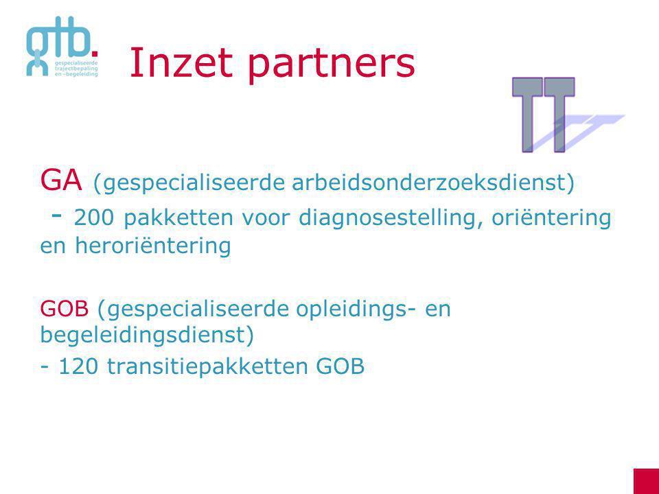 Inzet partners GA (gespecialiseerde arbeidsonderzoeksdienst) - 200 pakketten voor diagnosestelling, oriëntering en heroriëntering GOB (gespecialiseerd