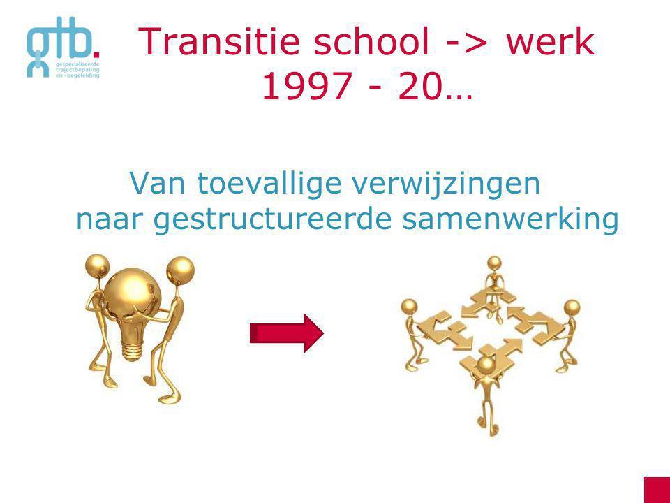 Transitie school -> werk 1997 - 20… Van toevallige verwijzingen naar gestructureerde samenwerking